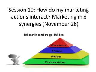 How do my marketing actions interact? Marketing mix synergies