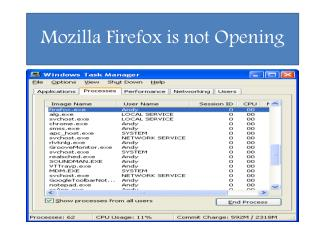 Mozilla Firefox is Not opening and Not Responding
