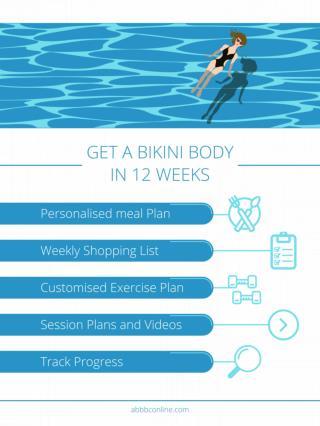 Ashy Bines Bikini Body Challenge