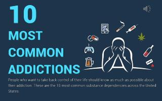 10 Most Common Addictions in the United States