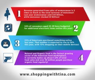 Shoppingwithtina.com