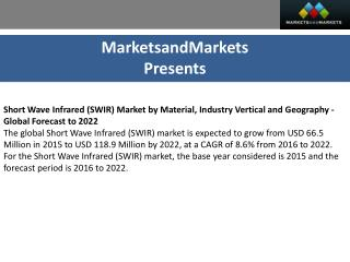 Short Wave Infrared (SWIR) Market by Material -2022 | MarketsandMarkets