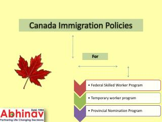 Canada Immigration Policies