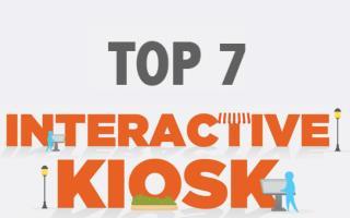 Top 7 Interactive Kiosk