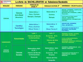 Salesianos Barakaldo: OFERTA DE BACHILLERATOS_2016-17
