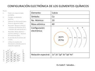CONFIGURACI N ELECTR NICA DE LOS ELEMENTOS QU MICOS