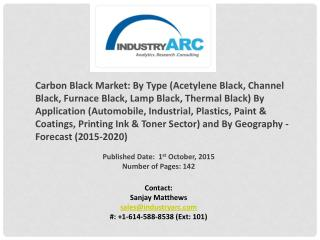 Carbon Black Market: hugely invested market led by APAC Industrial regions