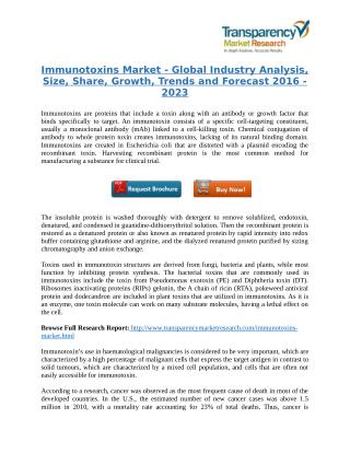 Immunotoxins Market - Trends and Forecast 2016 - 2023