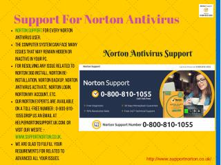 Norton Support | Call TollFree 0-800-810-1055