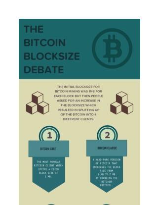 Bitcoin Blocksize Debate