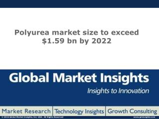 Polyurea market size to exceed  $1.59 bn by 2022