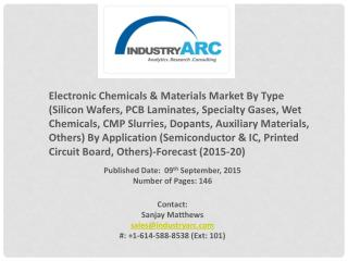 Electronic Chemicals & Materials Market: suppliers for electronics industries to grow at a fast pace.