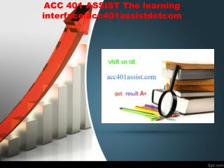 ACC 401 ASSIST The learning interface/acc401assistdotcom