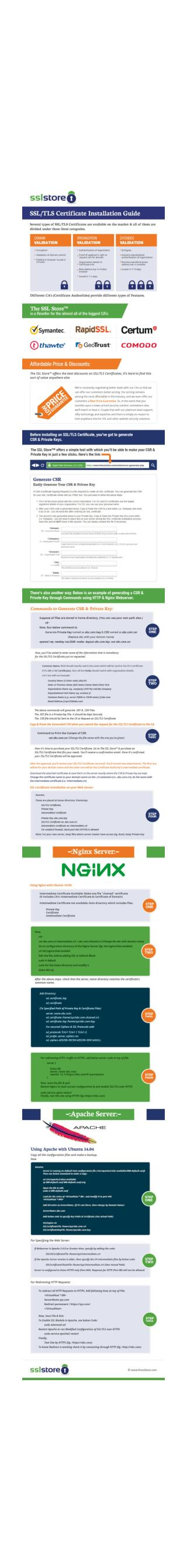SSL/TLS Certificates Installation Guidelines for Nginx & Apache Server