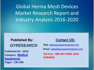 Various changes has been witnessed in the Global Market for Hernia Mesh Devices in the last few years. This research stu