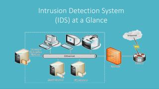 Intrusion Detection System(IDS) at a Glance