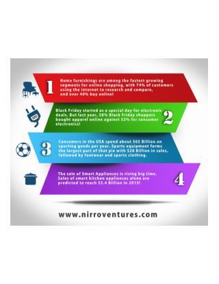 NIRRO ONLINE SOLUTIONS, LLC