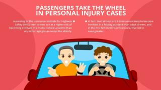 Passengers take the wheel in personal injury cases
