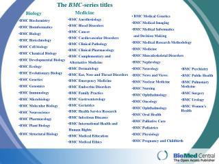 The BMC-series titles Biology