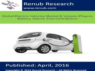 Global Electric Vehicles Market & Volume