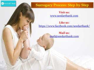 Surrogacy Process India - Step by Step