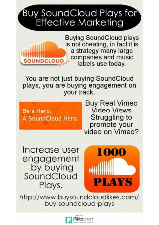 Buy SoundCloud Plays- Buysoundcloudlikes