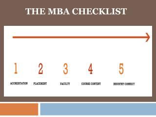 THE MBA CHECKLIST