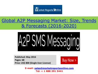 Global A2P (Application to Person) Market 2020 Forecasts - MarketReportsOnline