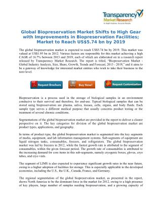 Global Biopreservation Market Shifts to High Gear with Improvements in Biopreservation Facilities; Market to Reach US$5.
