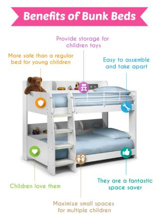Benefits of Bunk beds