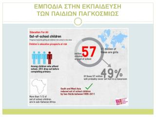GENDER BARRIERS TO EDUCATION ALL AROUND THE WORLD