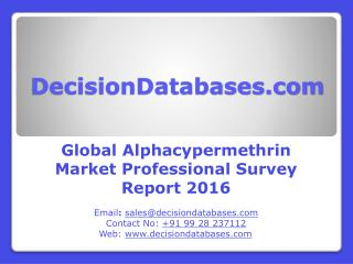 Alphacypermethrin Market Analysis and Forecasts 2021