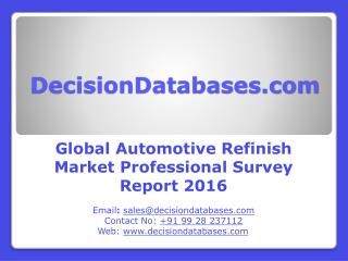Automotive Refinish Market Professional Survey Worldwide Analysis and Forecasts 2021