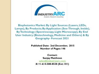 Biophotonics market is an emerging as new tool in medical and Industrial innovations.