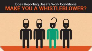 Does Reporting Unsafe Work Conditions Make you a Whistleblower?