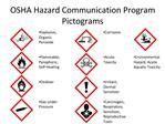OSHA Hazard Communication Program Pictograms