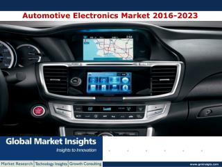 Automotive electronics industry