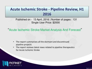 Acute Ischemic Stroke Market Forecast & Future Industry Trends