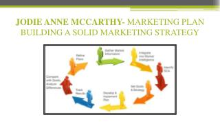 JODIE ANNE MCCARTHY- MARKETING PLAN BUILDING A SOLID MARKETING STRATEGY