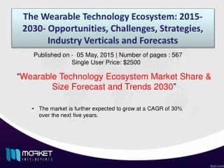Wearable Technology Ecosystem Market Forecast & Future Industry Trends
