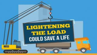 Lightening the Load Could Save a Life
