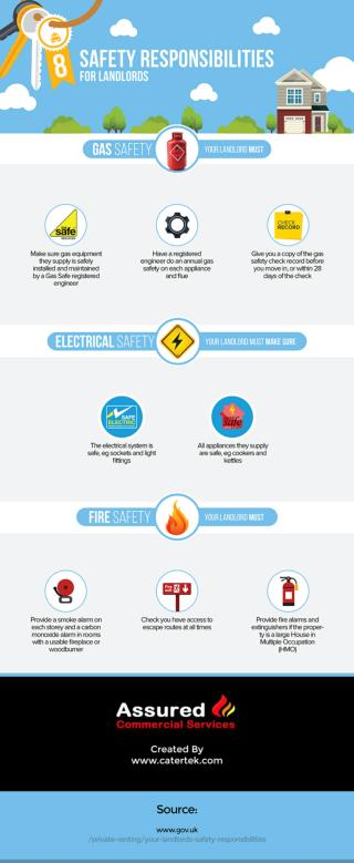 8 Safety Responsibilities for Landlords