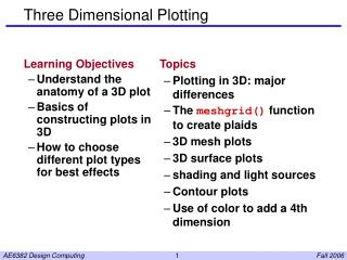 Three Dimensional Plotting