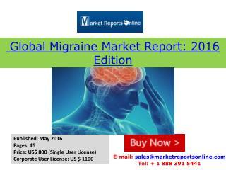 U.S. Migraine Market Analysis - 2016