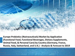 Europe Prebiotics (Nutraceuticals) Market is looking for great success in upcoming years