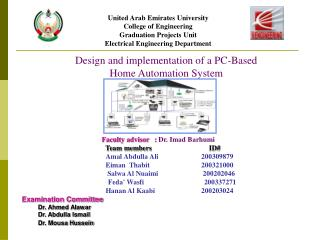 United Arab Emirates University College of Engineering Graduation Projects Unit Electrical Engineering Department
