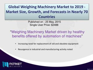 Weighing Machinery Market: High demand from labours for weighing equipment with digital scales