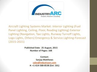 Aircraft Lighting Systems Market finds it applications in air force: improvising operational challenges.