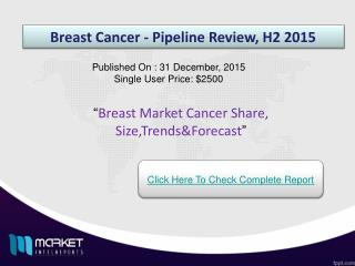 Future Market Trends Breast Cancer Market