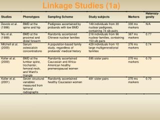Linkage Studies 1a